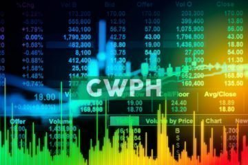 GW Pharmaceuticals plc Reports Financial Results and Operational Progress for the First Quarter Ended March 31, 2019