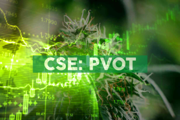 Pivot Pharma enters US CBD market with its proprietary CBD product line