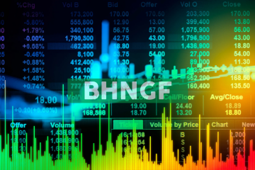 Bhang Inc. Acquires Leading Wellness Beverage Company, Red Ace Organics