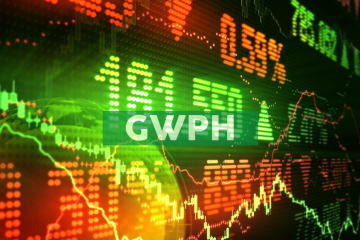 GW Pharmaceuticals plc Reports Financial Results and Operational Progress for the Third Quarter Ended September 30, 2019