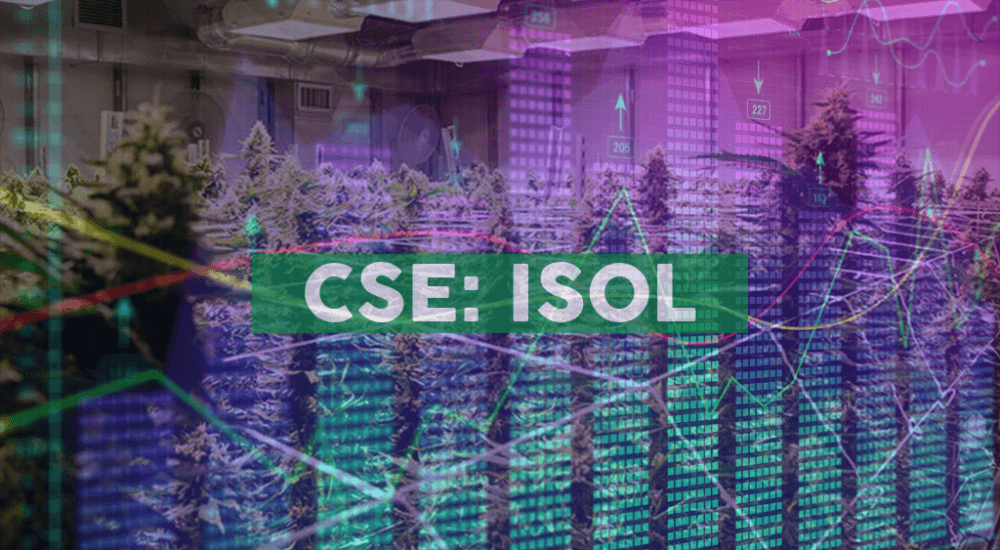 Isodiol International Inc. Reports Second Quarter 2020 Financial Results