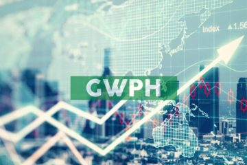 GW Pharmaceuticals plc Reports Fourth Quarter and Year-End 2019 Financial Results and Operational Progress