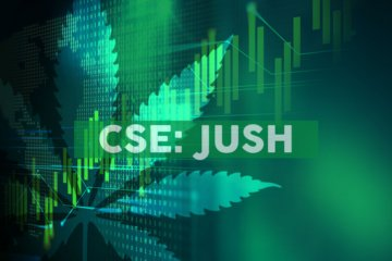 Jushi Holdings Inc. Adds Four Senior Executives to Marketing and Finance Teams