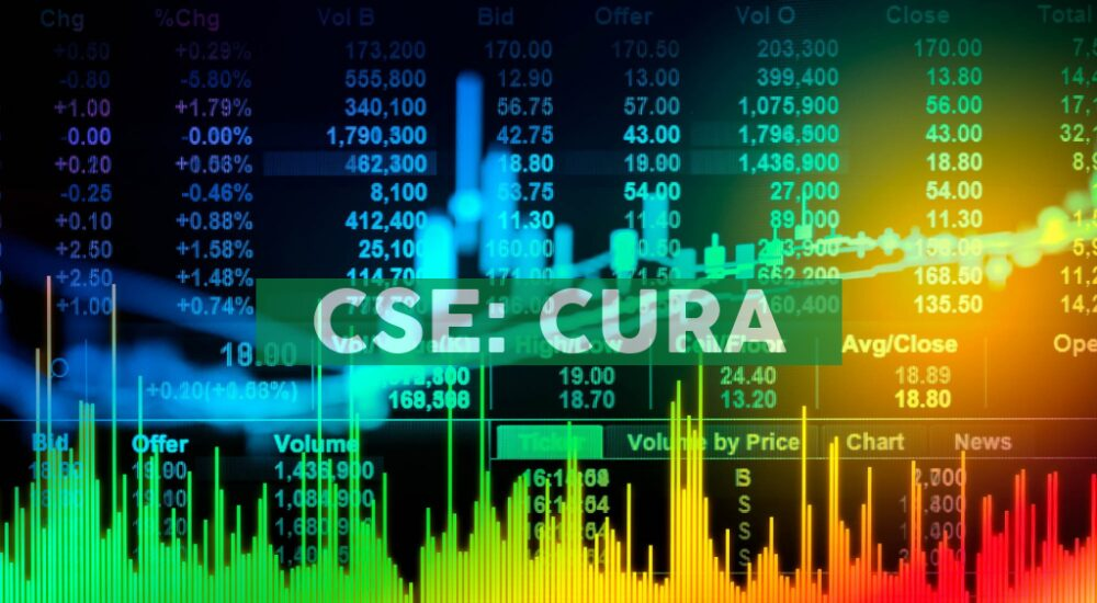 Curaleaf Provides Update on Executive Stock Ownership