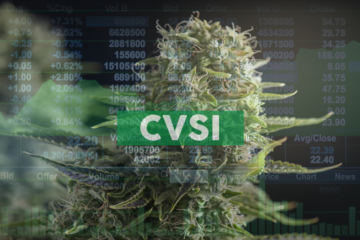 CV Sciences, Inc. Announces Closing of Committed Equity Financing Transaction